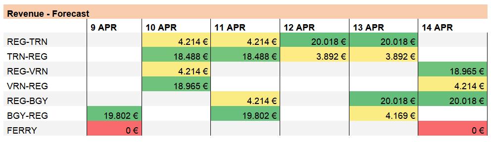 revenue v2